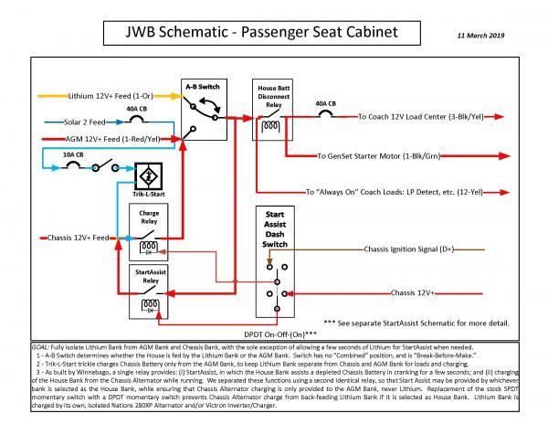 3 JWB Schematic Pass