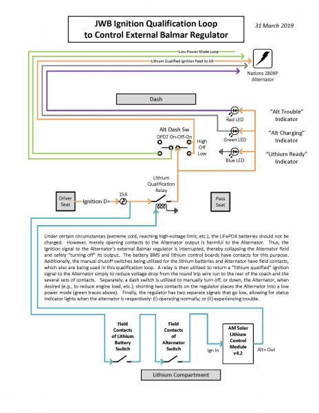 5 JWB Schematic Ignition Qual